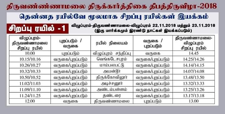 Tiruvannamalai Train timings